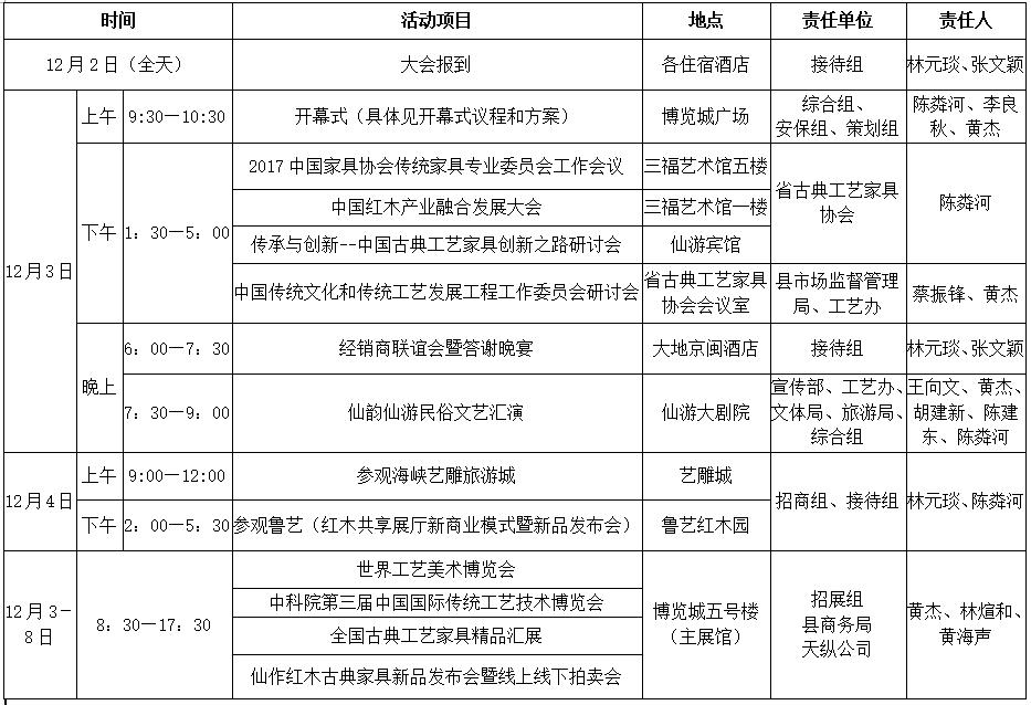 世界工艺美术博览会、 中科院第三届中国国际传统工艺技术博览会、 2017年第五届中国(仙游)红木家具精品博