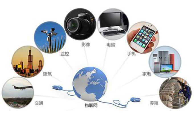 物联网平台助力实体经济腾飞