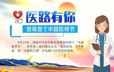 首个中国医师节:致敬福建名医!