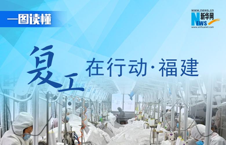 【一圖讀懂】復(fu)工在行(xing)動·福建篇