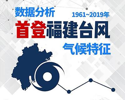 """大數據盤點近59年來首登福建臺風的""""那些事兒"""""""