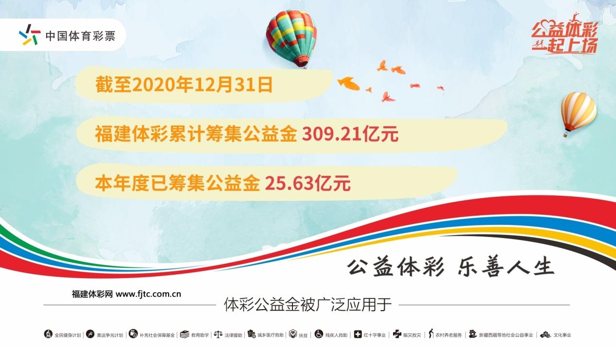 截至2020年12月31日 福建體彩累計籌集公益金309.21億元